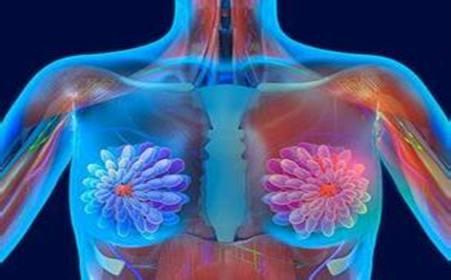 乳腺癌会遗传吗?