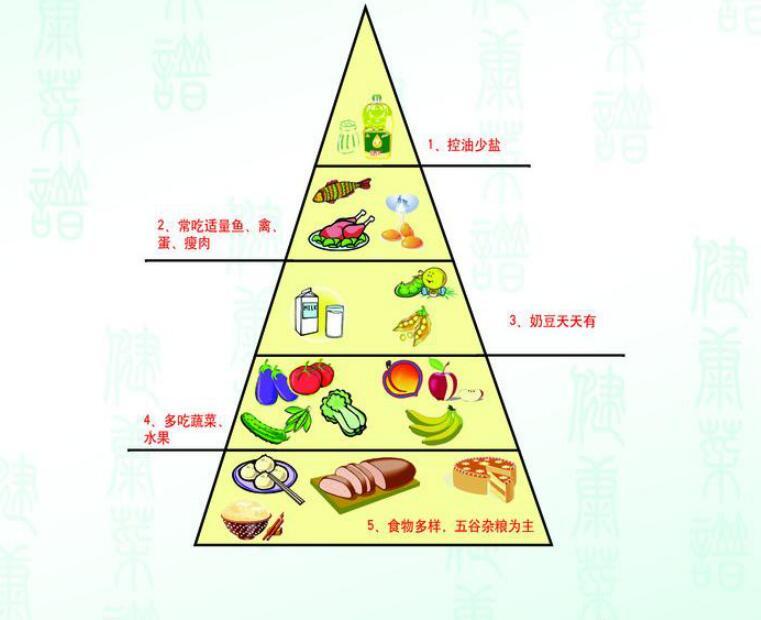 广安门首任肿瘤专家张代钊教授谈肿瘤患者分期饮食注意
