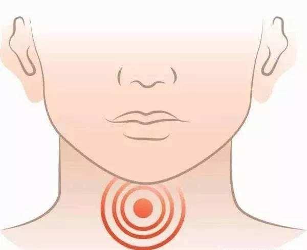 慢性咽炎会引起咽喉癌吗?一起来来了解一下咽喉癌的早期症状