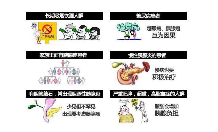 北京好中医带你了解胰腺癌